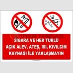 ZY2967 - Sigara ve Her Türlü Açık Alev, Ateş, Isı, Kıvılcım Kaynağı İle Yaklaşmayın