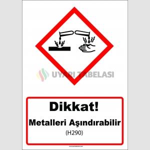 GHS1042 - Dikkat, metalleri aşındırabilir (H290)